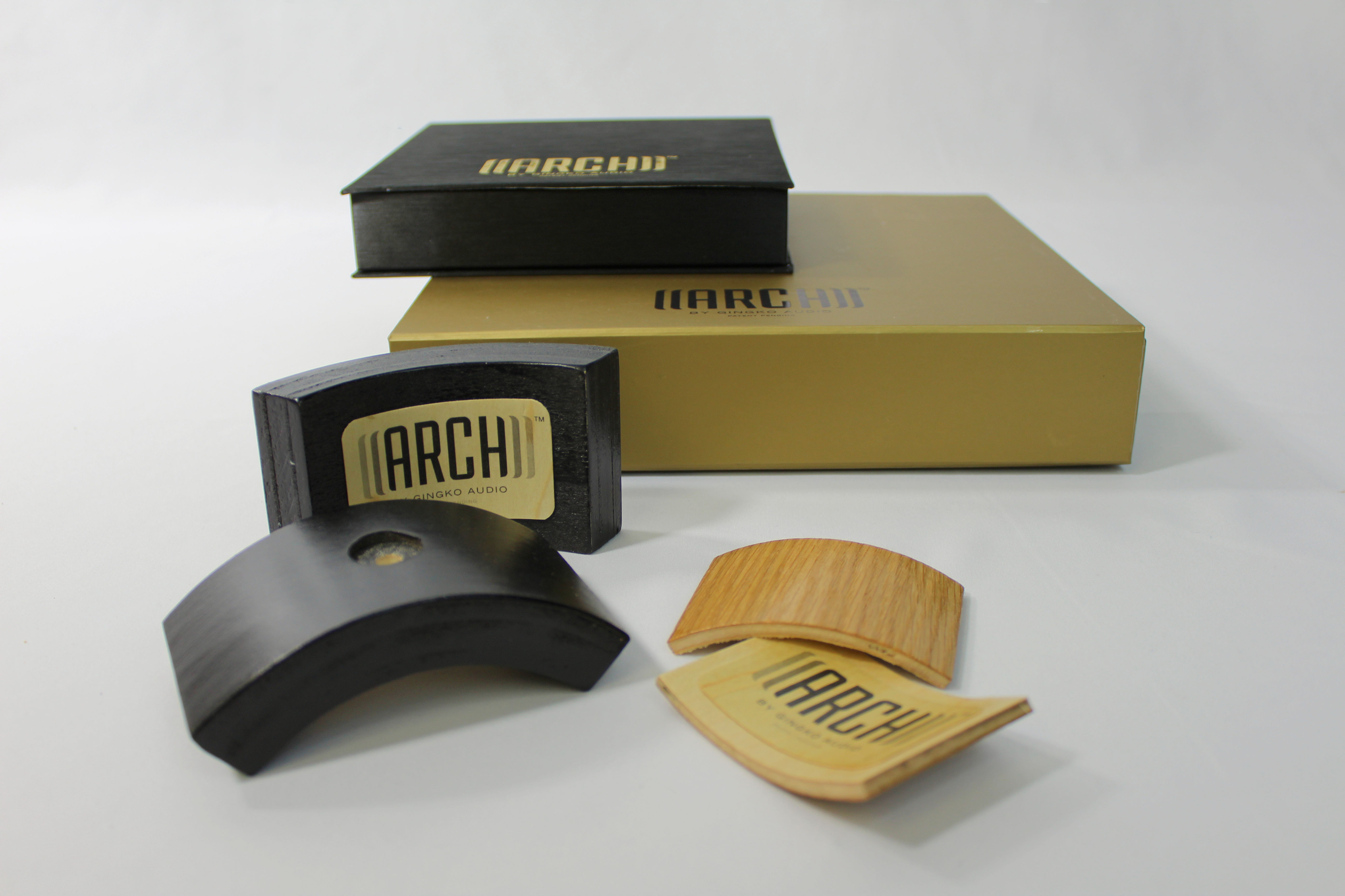 ARCH Product Line
