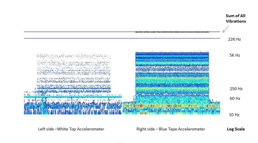 White Paper on ARCH Performance – Gingko Audio