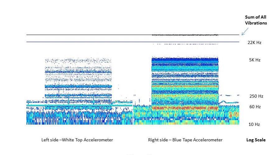 ARCH White Paper - Figure 3