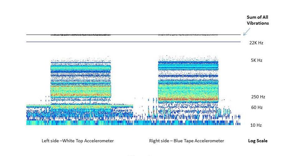ARCH White Paper - Figure 5